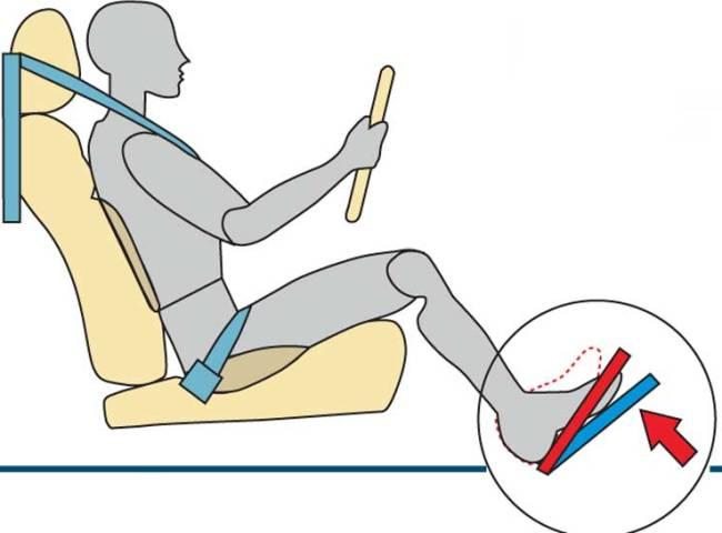 Необходимо удобно и правильно сесть за руль