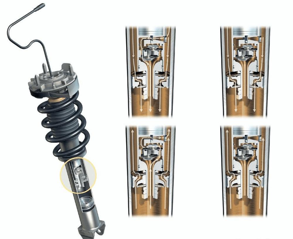 Газомасляные стойки для авто