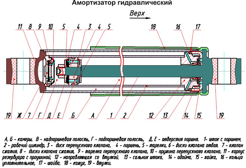 Гидравлический амортизатор для авто - устройство