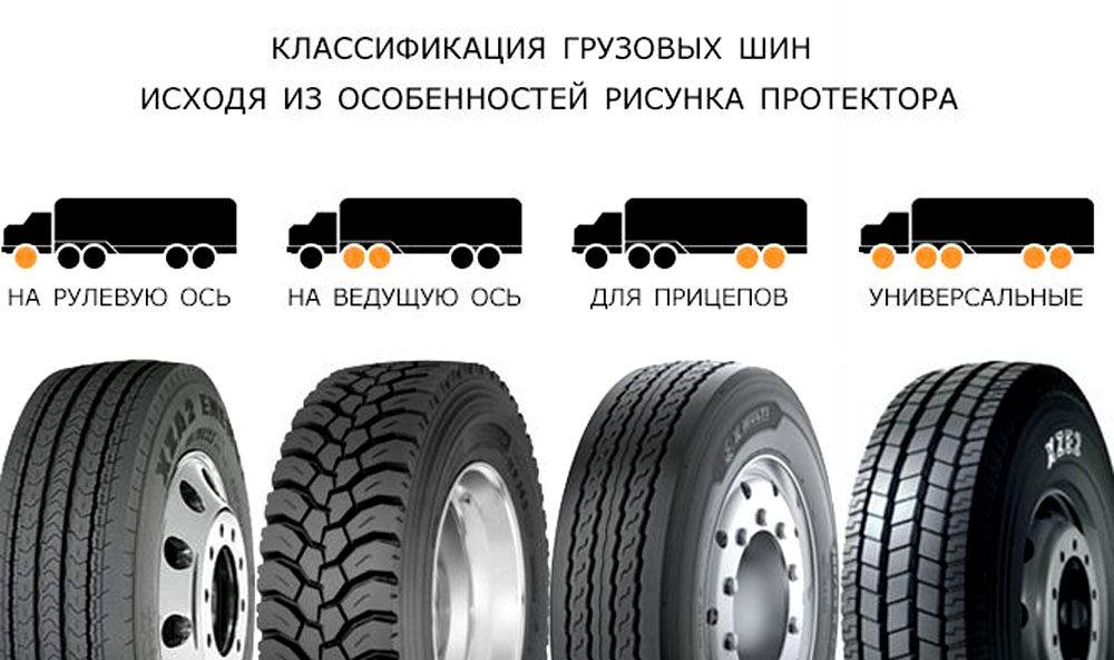 Рисунок протектора грузовой шины