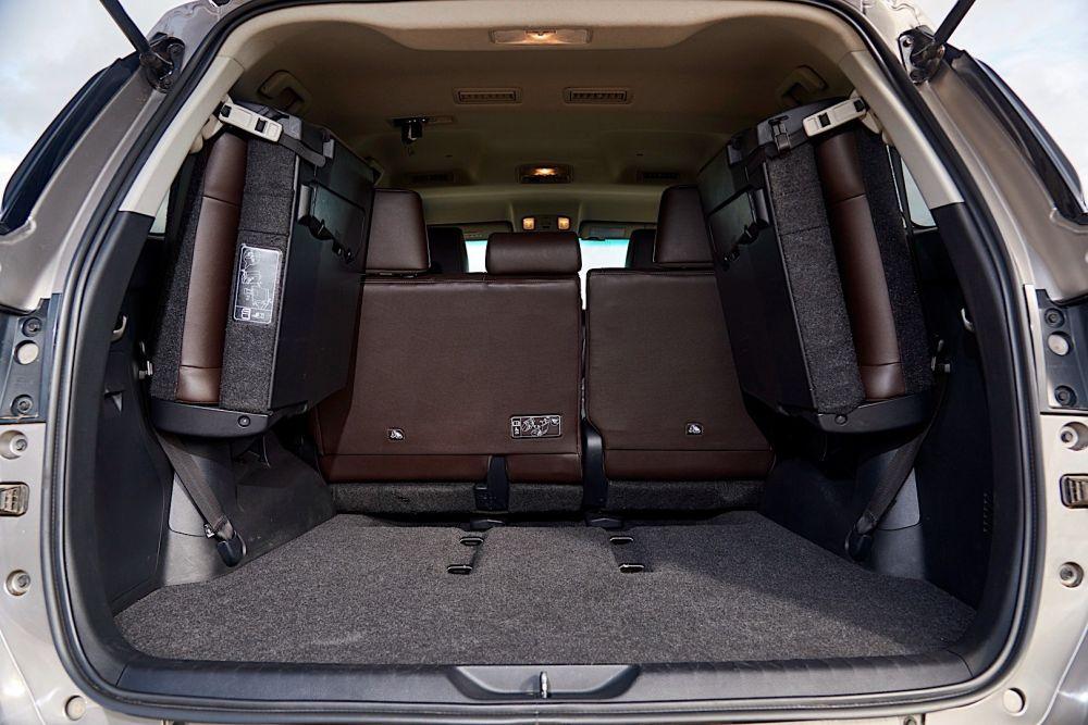 Багажник Toyota Fortuner