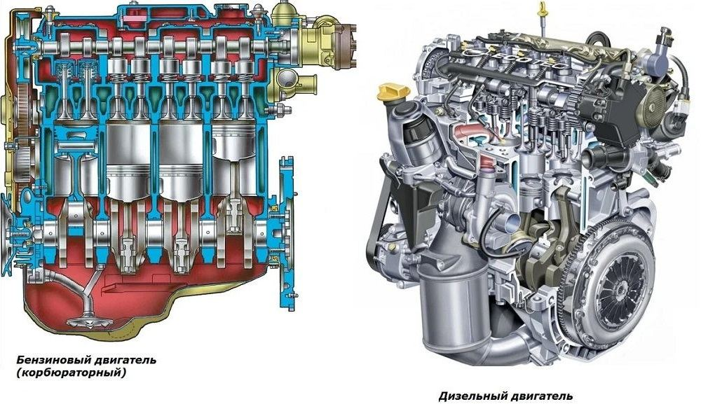 Бензиновый и дизельный мотор