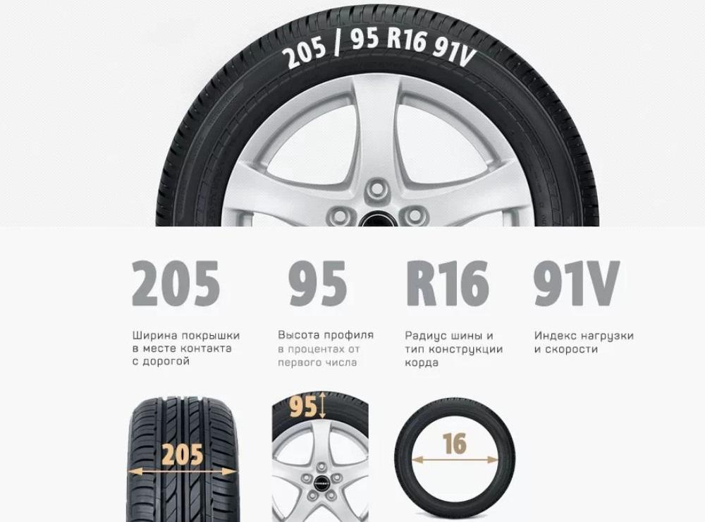 Параметры автомобильных шин