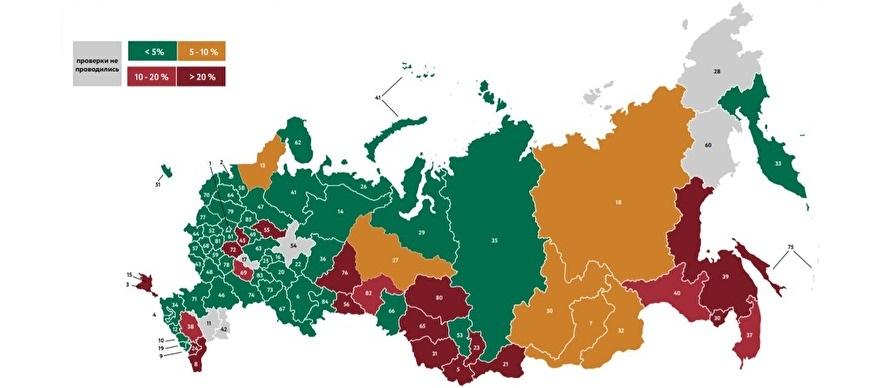 Качество топливо в РФ