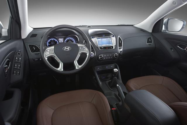 Приборная панель автомобиля Hyundai ix35