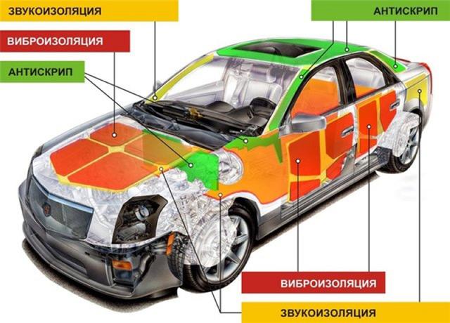 Дополнительная шумоизоляция автомобиля позволит уменьшить влияние шума на водителя и пассажиров
