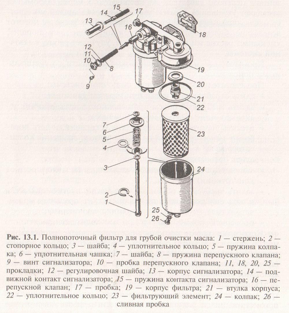 Схема полнопроточного масляного фильтра