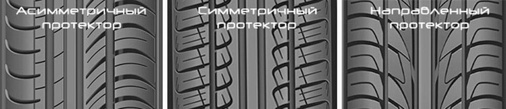 Типы рисунков проектора шины