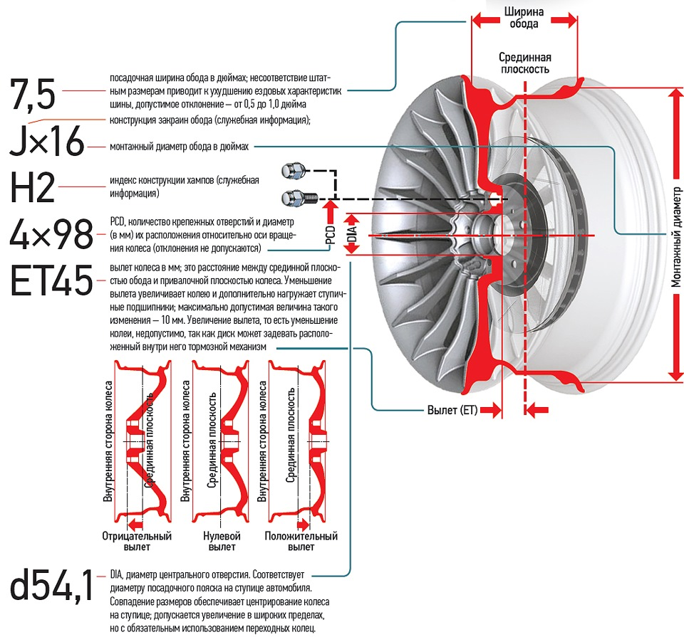 Пример маркировки дисков