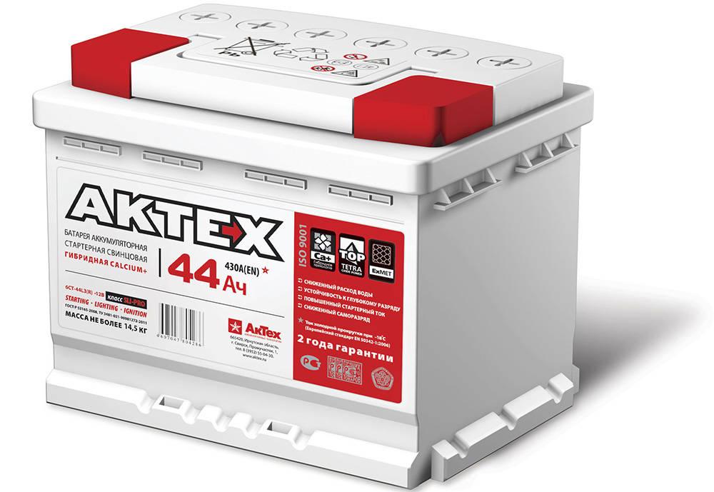 AktexStandart